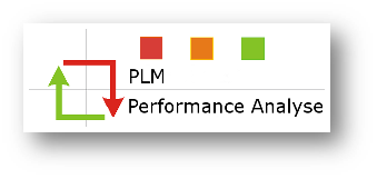 PLMPerformanceAnalyse
